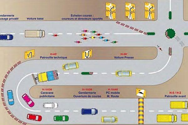 Composition du convoi du Tour de France (cliquez sur l'image pour l'agrandir)