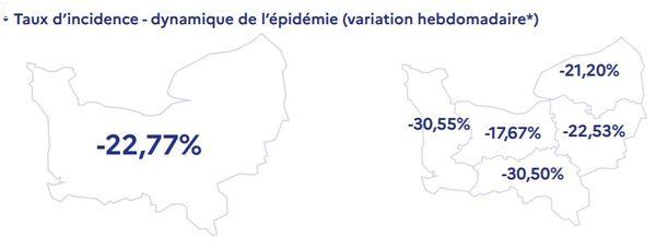 les taux d'incidence en Normandie au 3 mai 2021