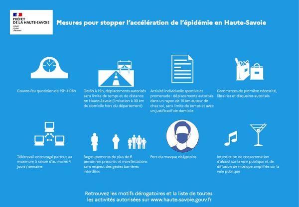 Les mesures pour freiner la propagation de l'épidémie en Haute-Savoie