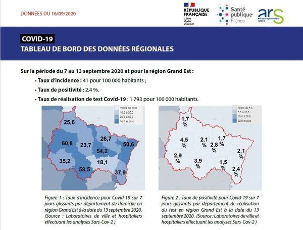 Les taux d'incidence covid dans le Grand Est au 16 septembre 2020.
