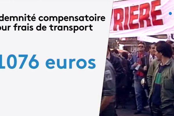 L'indemnité compensatoire pour frais de transport en Corse.