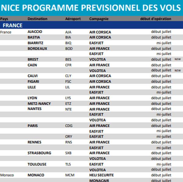 17 destinations françaises seront au départ ou à l'arrivée des l'aéroport de Nice dès début juillet.
