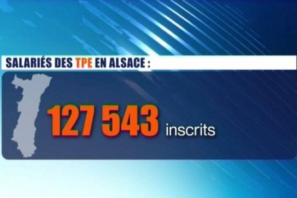 127 543 salariés sont concernés en Alsace par cette élection