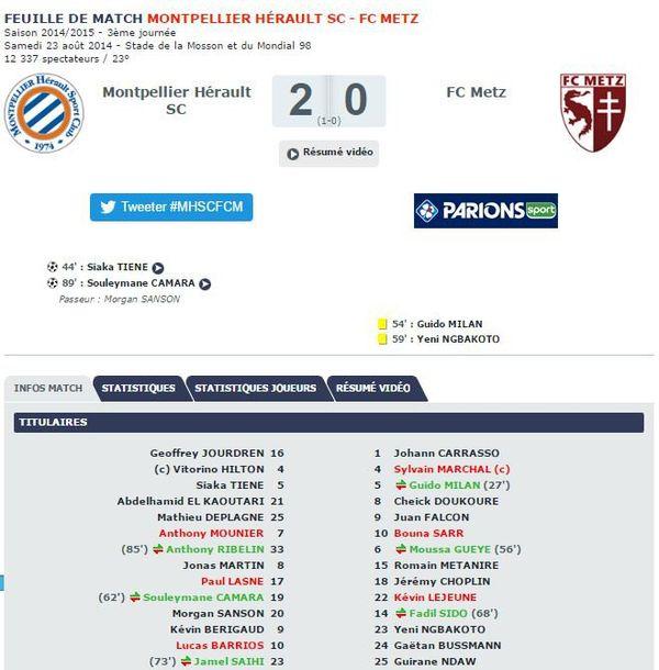Le dernier Montpellier Hérault SC - FC Metz.