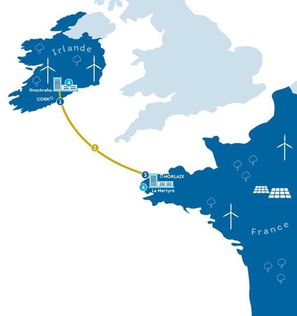 Le Celtic Interconnector s'étirera sur 575 km dont 500 km de câble sous-marin
