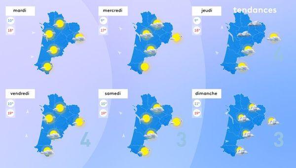 La météo de la semaine en Nouvelle-Aquitaine