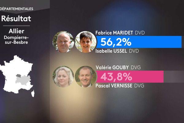 Résultat second tour des élections départementales dans le canton de Dompierre-sur-Besbre (Allier).
