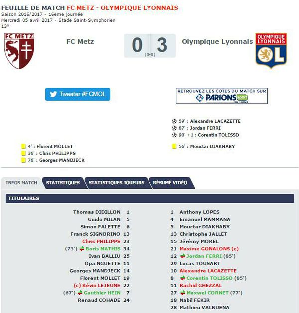 FC Metz  0-3  Olympique Lyonnais feuille de match.