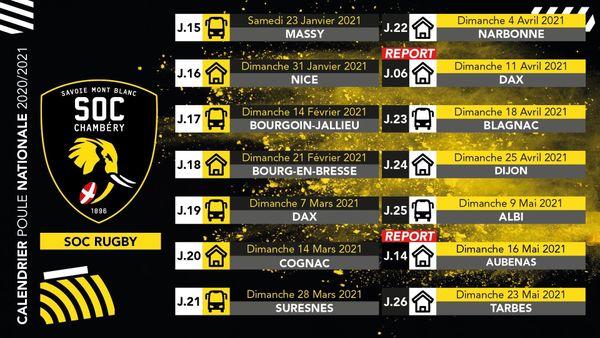 Le calendrier du SOC Rugby Chambéry d'ici à la 26e et dernière journée de Nationale.