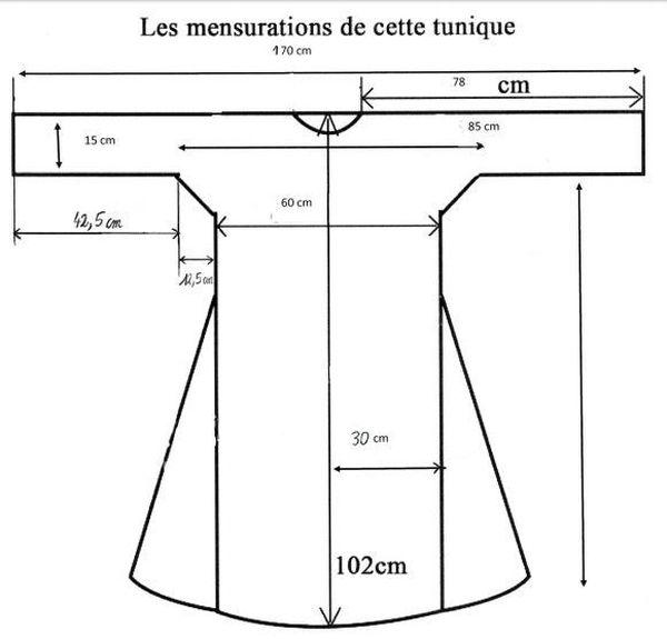 Le patron fourni par la préfecture de la Marne pour la réalisation de blouses pour le personnel soignant.