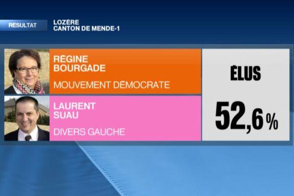 Palette résultat départementales 2015 Lozère Mende-1