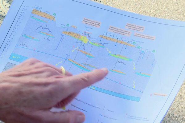 Plan de coupe du sous-sol à proximité de l'usine PMA.
