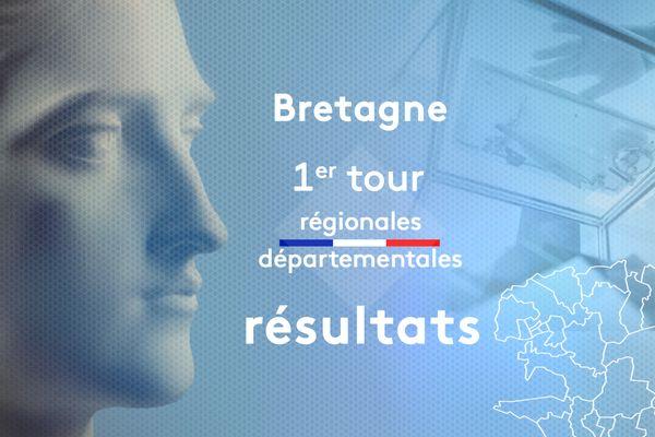 Retrouvez tous les résultats des élections régionales et départementales pour la Bretagne dès leur publication dans la soirée du 20 juin 2021, premier tour des scrutins.