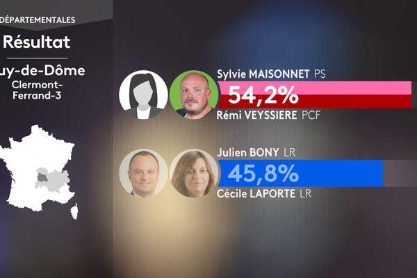 Résultat second tour des élections départementales dans le canton de Clermont-Ferrand-3 (Puy-de-Dôme).
