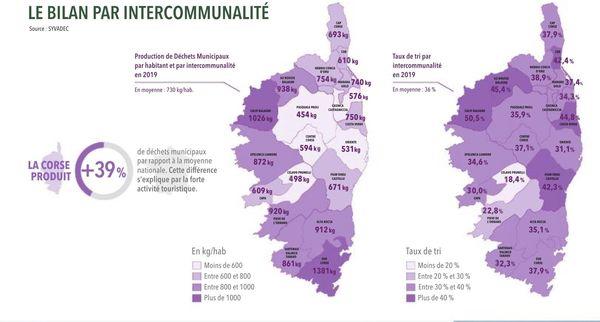 La production de déchets municipaux par habitant et par intercommunalité en 2019 en Corse (à gauche). Le taux de tri par intercommunalité en 2019 en Corse (carte de droite).