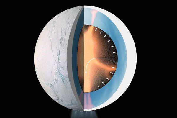 Structure interne d'Encelade