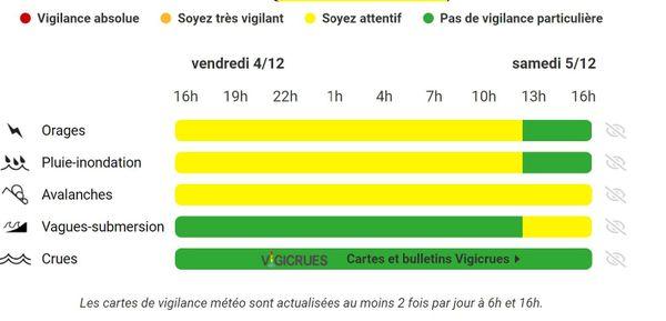 Bulletin de vigilance Météo France pour la Haute-Corse édité le 4 décembre 2020 à 16 heures.