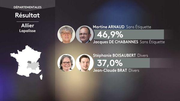 Les résultats du 1er tour des élections départementales à Lapalisse (Allier).