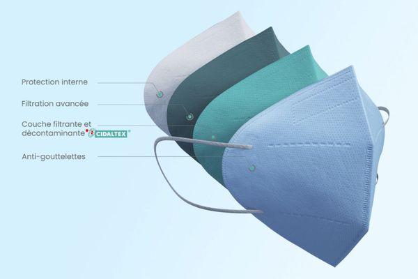 Une couche filtrante et décontaminante est ajoutée aux différentes couches de filtration