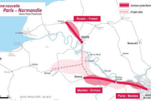 La basse-Normandie exclue des projets prioritaires de la LNPN
