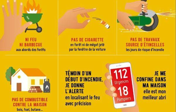 Prévention incendie : les règles de prudence