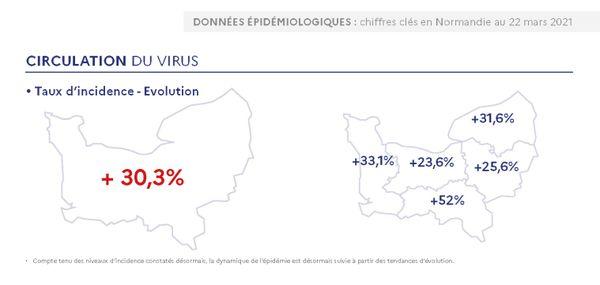 L'évolution du taux d'incidence en Normandie le 23 mars 2021