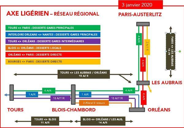 Trafic sur le réseau SNCF en Centre-Val de Loire vendredi 3 janvier.