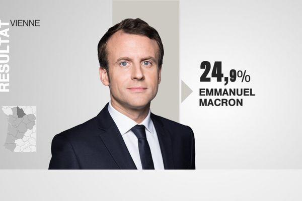 C'est dans les territoires ruraux qu'Emmanuel Macron et son parti En Marche ! réalisent ses moins bons résultats.