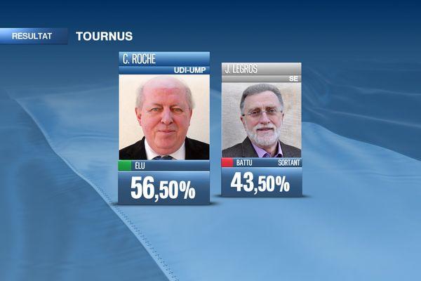 Résultats à Tournus 2e tour municipales 2014