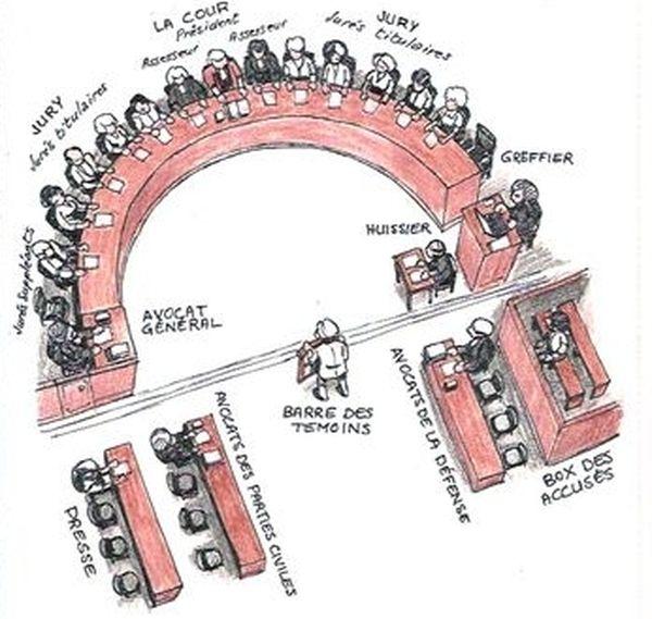 La composition type d'une cour d'assises