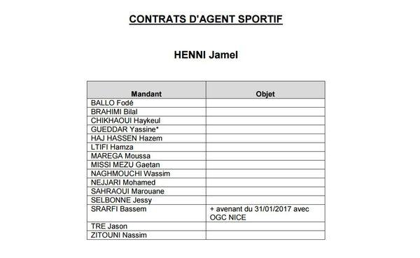 La liste des joueurs sous contrat avec Jamel Henni et ses associés, sur le site internet de la FFF, au 21 avril 2017