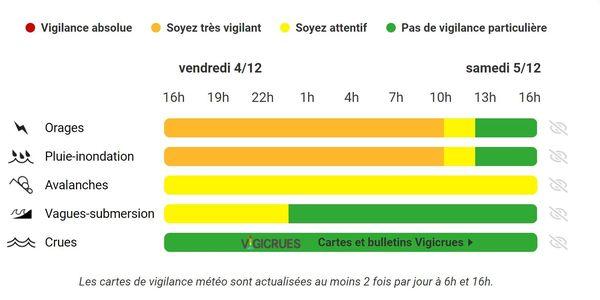 Bulletin de vigilance Météo France pour la Corse-du-Sud édité le 4 décembre 2020 à 16 heures.