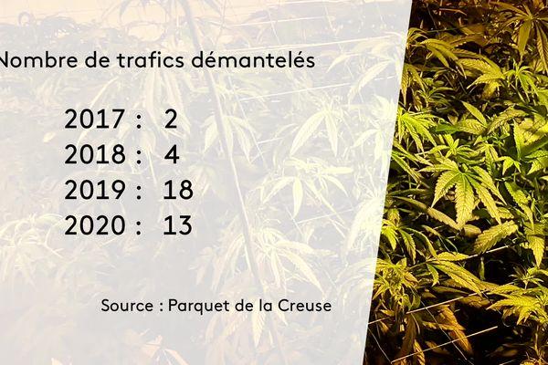 Bruno Sauvage, le procureur de la République de Guéret, a fait de la lutte contre les stupéfiants l'une de ses priorités.