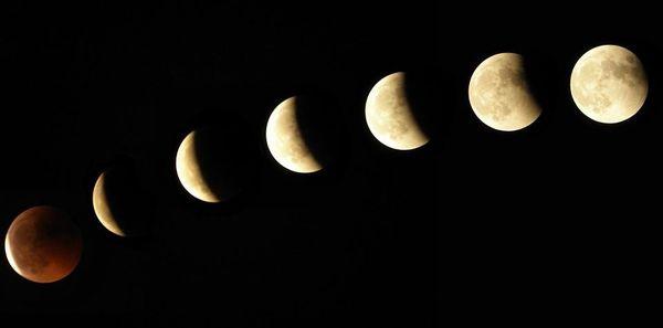 Les différentes phases d'une éclipse de Lune