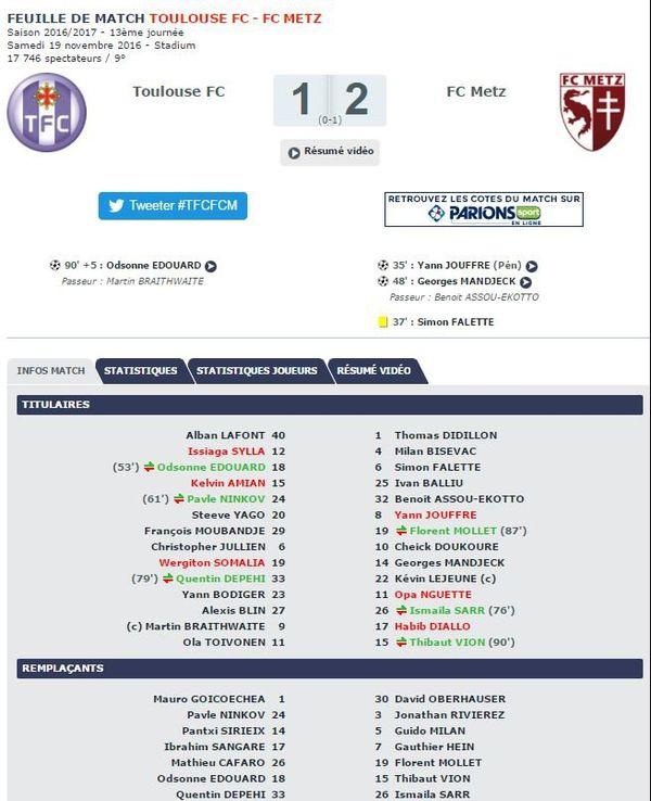 Le dernier Toulouse FC vs FC Metz