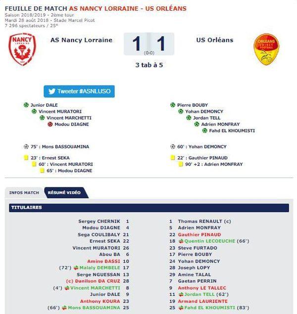 Coupe de la Ligue : AS Nancy Lorraine vs US Orléans feuille de match