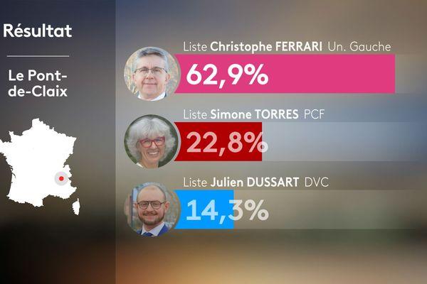 Résultats du 1er tour des municipales 2020 à Pont-de-Claix en Isère