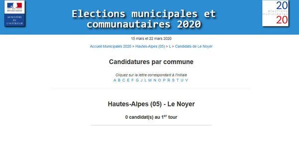 Aucun candidat pour le 1er tour des municipales au Noyer (Hautes-Alpes).