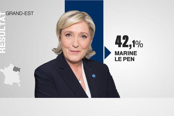 Dans le Grand est, Marine Le Pen est arrivée derrière Emmanuel Macron dimanche 7 mai 2017, à l'occasion du second tour de l'élection présidentielle.