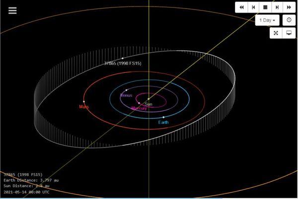 Les observateurs amateurs ont réussi à identifier l'orbite de la comète grâce à des calculs mathématiques qui simulent les déplacements.