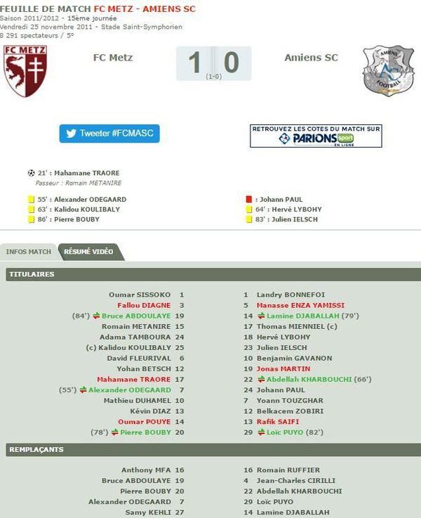 Le dernier FC Metz vs Amiens SC