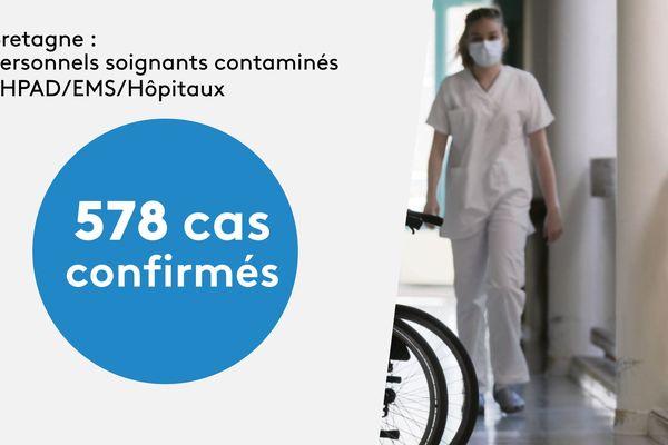 Les chiffres, difficiles à obtenir, ne sont qu'une partie de la réalité des contaminations, tous les cas suspects n'étant pas testés.