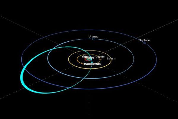 Les observateurs amateurs ont réussi à identifier l'orbite de la comète grâce à des calculs mathématiques qui simulent les déplacements de la comète (trajectoire en couleur bleu ciel).