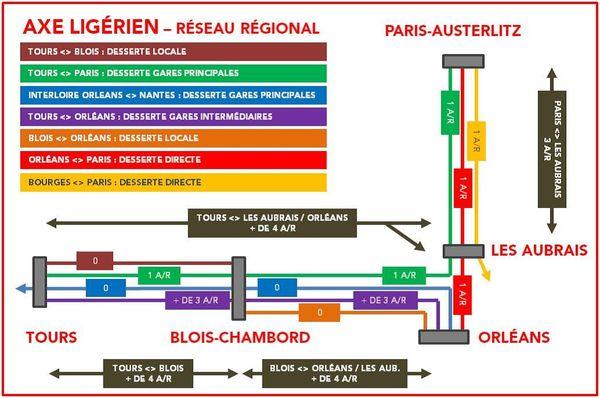 Circulation sur le réseau SNCF pour la journée du 25 décembre.