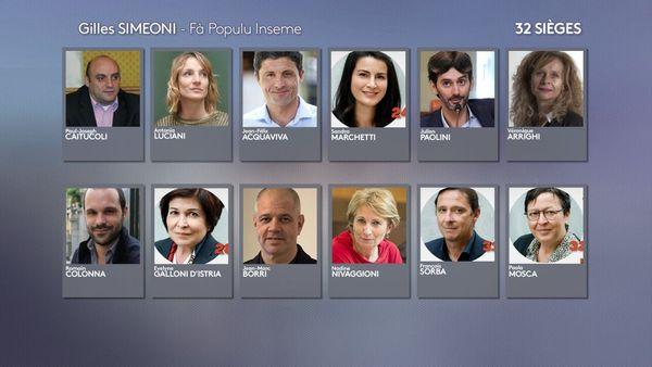 """Les 12 derniers élus de la liste """"Fa populu inseme"""" menée par Gilles Simeoni."""
