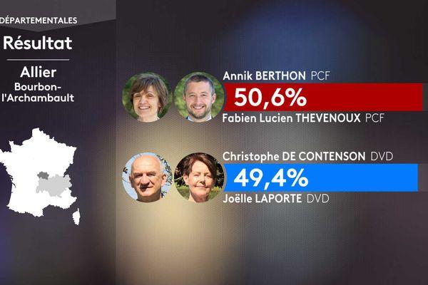 Les résultats du 1er tour dans le canton de Bourbon-l'Archambault.