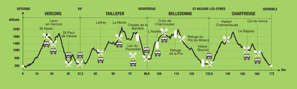 """Scorcio dell'evento """"Ut4M 160 Xtrem"""" Che si estende su quattro blocchi rocciosi intorno a Grenoble."""