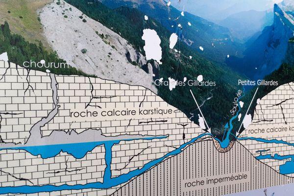 Géologie d'un massif karstique (Le Dévoluy - 05)