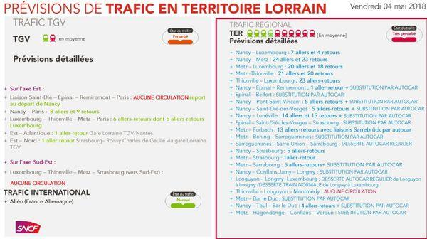 Le point sur le trafic en Lorraine
