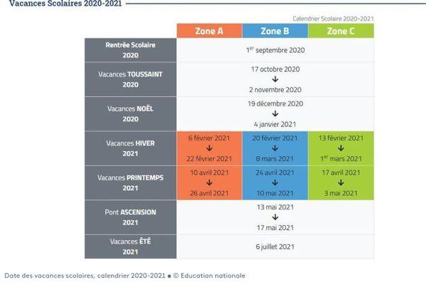 Académie de Poitiers : voici le calendrier scolaire de l'année